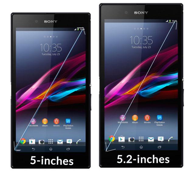 Màn hình điện thoại Xperia Z1 và Z2