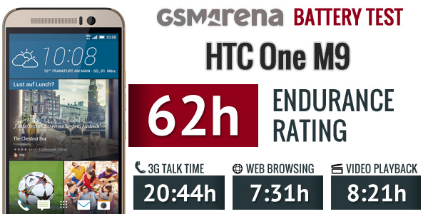 htc-m9-battery